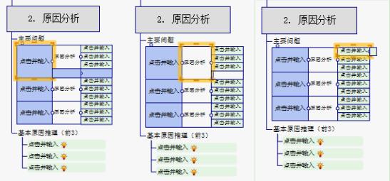 MindMapper表格编辑:   1、添加主题   MindMapper导图到表格的主题添加法其实和在导图上添加主题一样:   选择需要添加子主题的主题,按空格键,会插入一行表格,光标闪动,可以键入文字,按回车键结束输入字符。    若是选择一个子主题,按空格键,则只会插入对应的几条空白记录:    2、移动主题   选择想要移动的主题,直接按住鼠标拖动到目标位置即可。    3、MindMapper表格插入列   因为新插入的一列表格都是在选中主题的前一列,所以要注意选择的主题,以防插错队。点击【